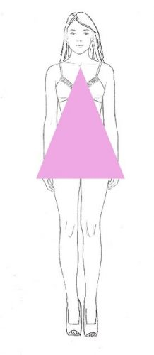 bodytype-pear
